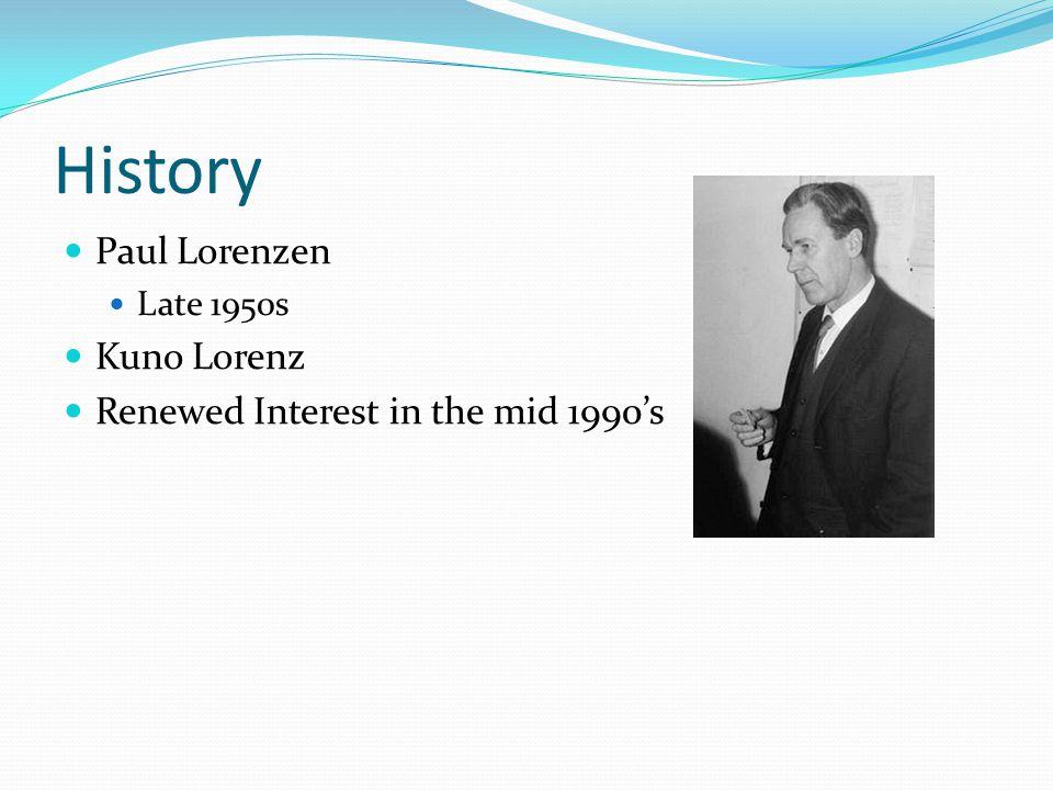History Paul Lorenzen Late 1950s Kuno Lorenz Renewed Interest in the mid 1990's