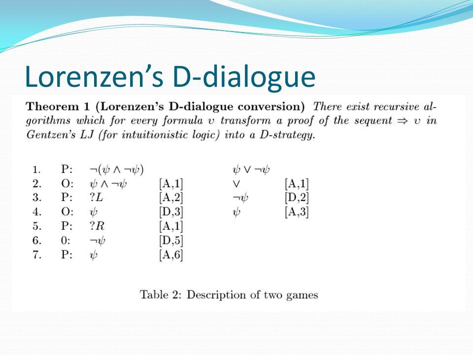 Lorenzen's D-dialogue