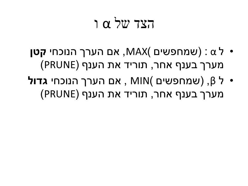  α ו ל α : ( שמחפשים )MAX, אם הערך הנוכחי קטן מערך בענף אחר, תוריד את הענף (PRUNE) ל β, ( שמחפשים )MIN, אם הערך הנוכחי גדול מערך בענף אחר, תוריד את הענף (PRUNE)