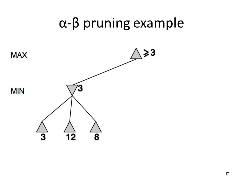17 α-β pruning example