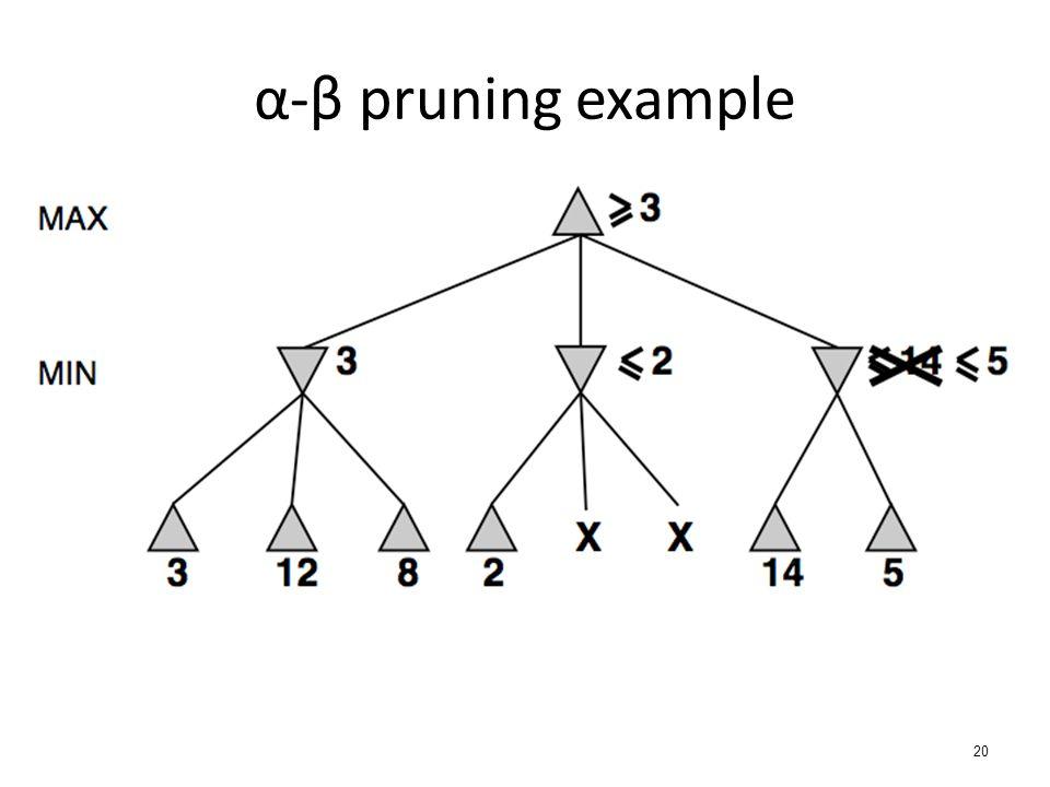 20 α-β pruning example