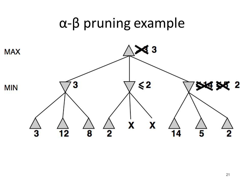21 α-β pruning example
