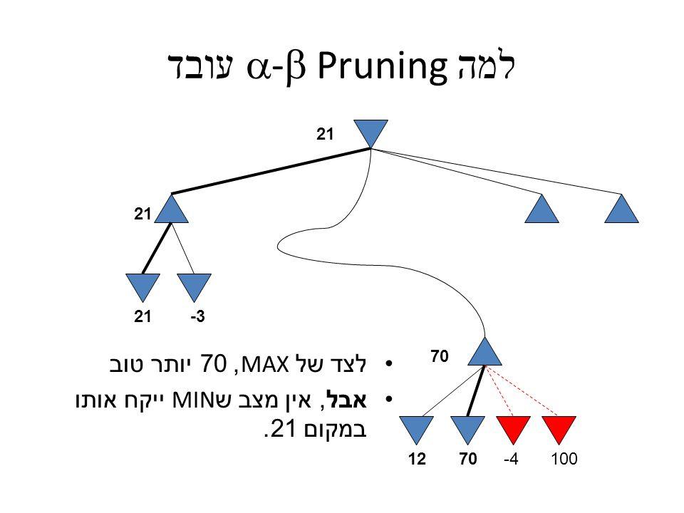 עובד  -  Pruning למה לצד של MAX, 70 יותר טוב אבל, אין מצב ש MIN ייקח אותו במקום 21.