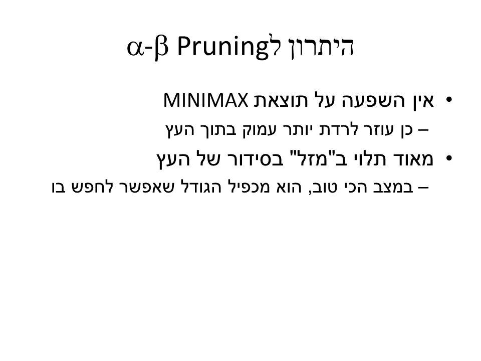  -  Pruning היתרון ל אין השפעה על תוצאת MINIMAX –כן עוזר לרדת יותר עמוק בתוך העץ מאוד תלוי ב מזל בסידור של העץ –במצב הכי טוב, הוא מכפיל הגודל שאפשר לחפש בו