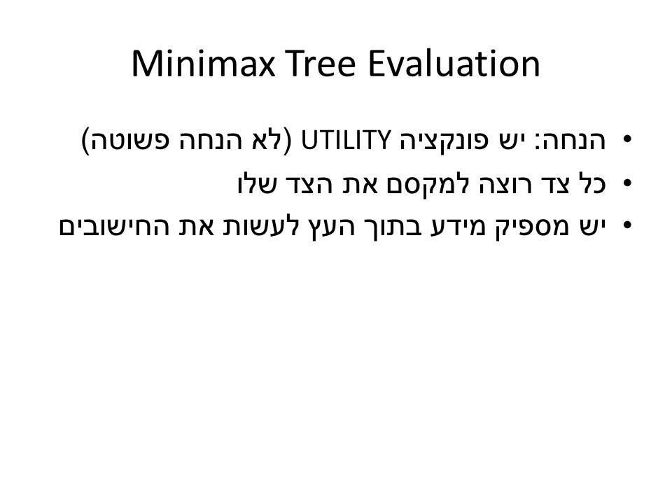 Minimax Tree Evaluation הנחה : יש פונקציה UTILITY ( לא הנחה פשוטה ) כל צד רוצה למקסם את הצד שלו יש מספיק מידע בתוך העץ לעשות את החישובים