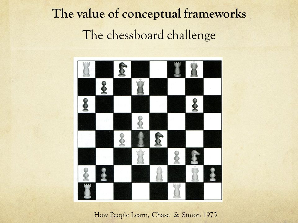How People Learn, Chase & Simon 1973 The value of conceptual frameworks The chessboard challenge