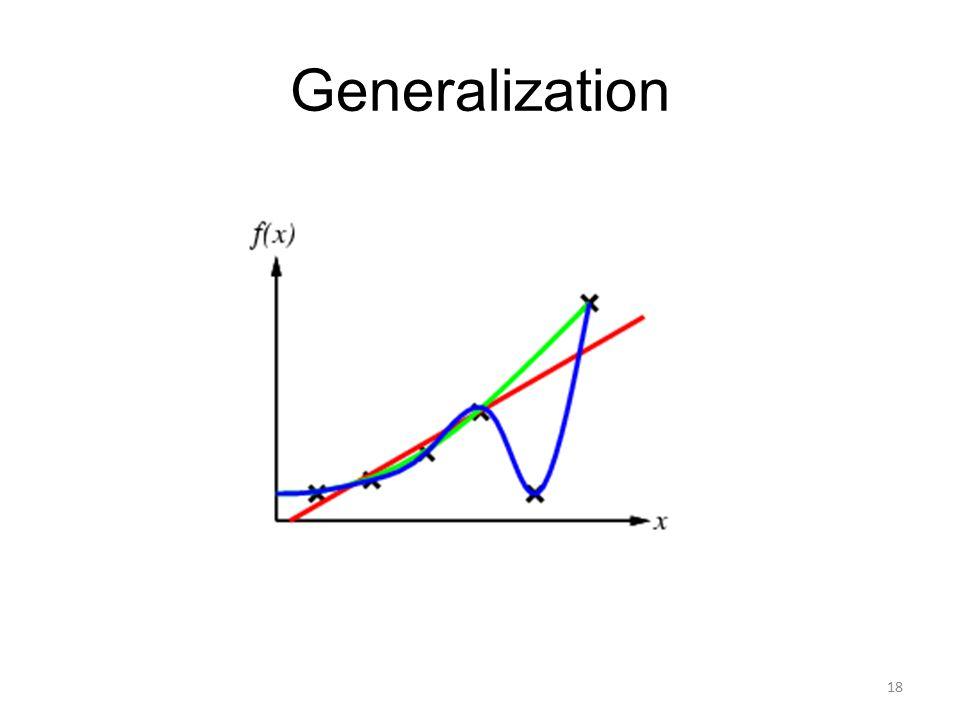 Generalization 18