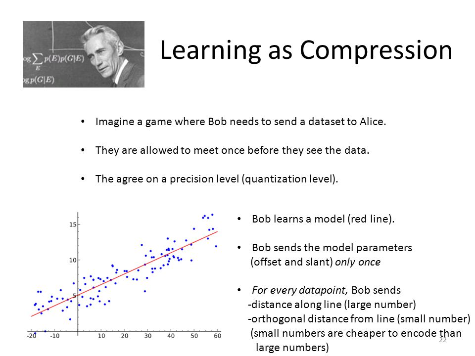 Learning as Compression Imagine a game where Bob needs to send a dataset to Alice. They are allowed to meet once before they see the data. The agree o