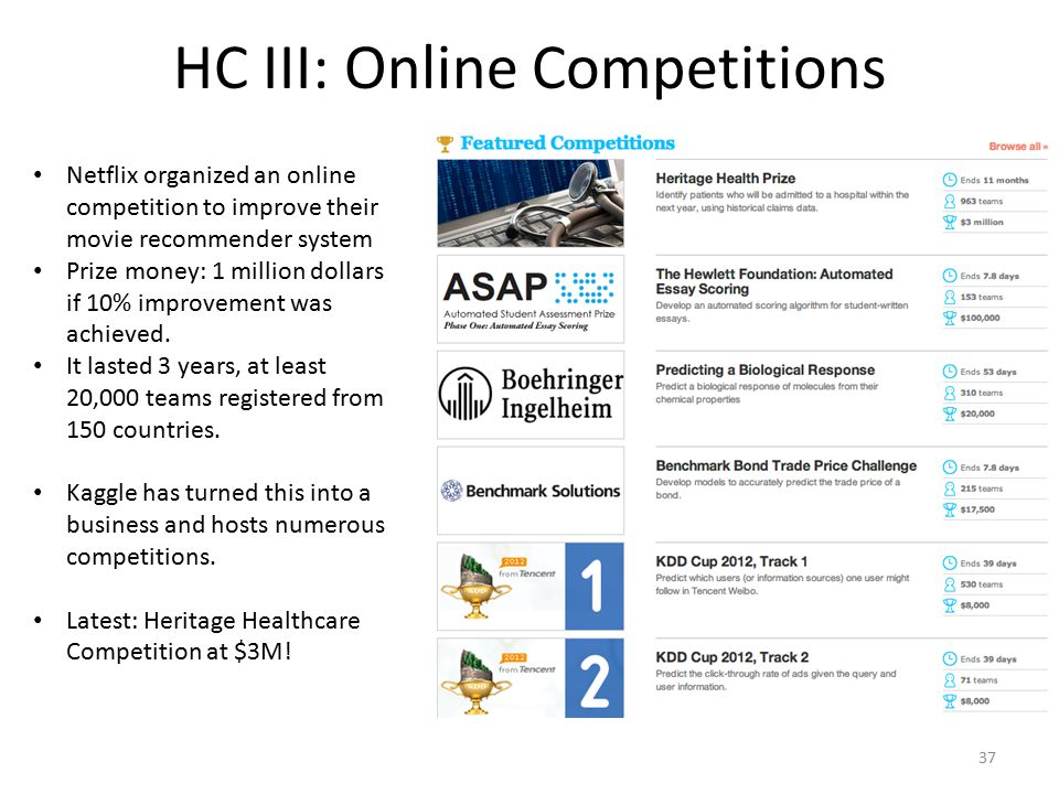 HC III: Online Competitions Netflix organized an online competition to improve their movie recommender system Prize money: 1 million dollars if 10% im