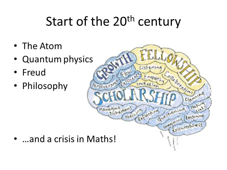 Start of the 20 th century The Atom Quantum physics Freud Philosophy …and a crisis in Maths!