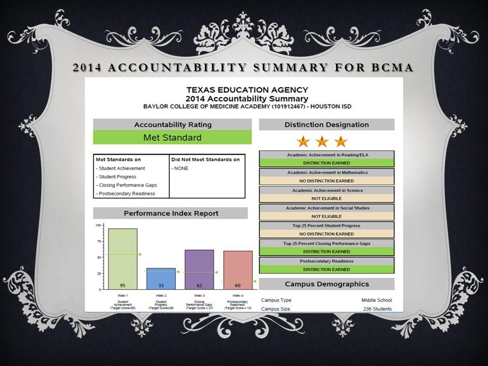 2014 ACCOUNTABILITY SUMMARY FOR BCMA