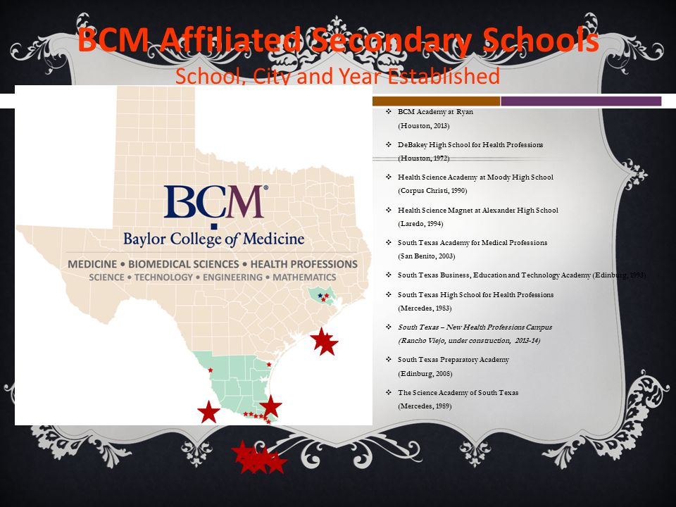  BCM Academy at Ryan (Houston, 2013)  DeBakey High School for Health Professions (Houston, 1972)  Health Science Academy at Moody High School (Corpus Christi, 1990)  Health Science Magnet at Alexander High School (Laredo, 1994)  South Texas Academy for Medical Professions (San Benito, 2003)  South Texas Business, Education and Technology Academy (Edinburg, 1993)  South Texas High School for Health Professions (Mercedes, 1983)  South Texas – New Health Professions Campus (Rancho Viejo, under construction, 2013-14)  South Texas Preparatory Academy (Edinburg, 2008)  The Science Academy of South Texas (Mercedes, 1989) BCM Affiliated Secondary Schools School, City and Year Established