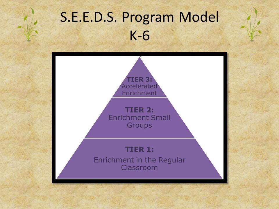 S.E.E.D.S. Program Model K-6