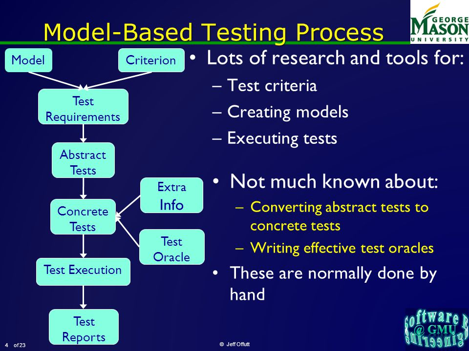of 23 Model-Based Testing Process Lots of research and tools for: –Test criteria –Creating models –Executing tests © Jeff Offutt 4 ModelCriterion Test Requirements Abstract Tests Extra Info Concrete Tests Test Execution Test Reports Not much known about: –Converting abstract tests to concrete tests –Writing effective test oracles These are normally done by hand Test Oracle