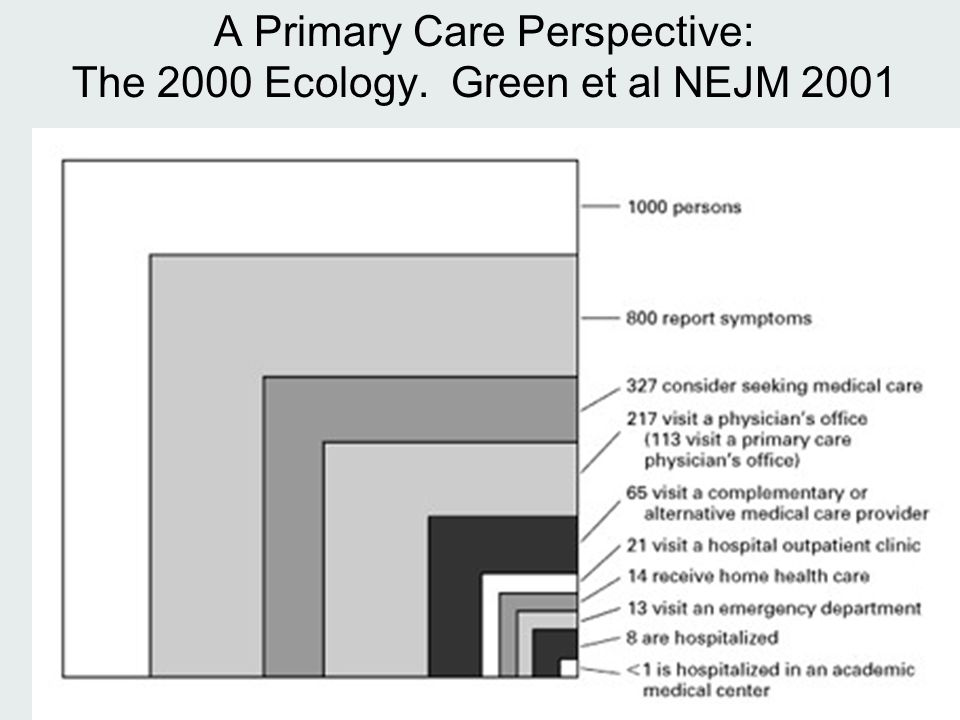 Health Data Stewardship: What, Why, Who, How-- An NCVHS Primer (2009) 17