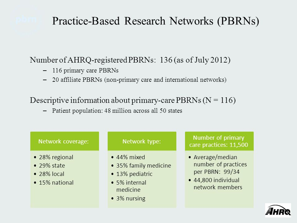 Practice-Based Research Networks (PBRNs) Number of AHRQ-registered PBRNs: 136 (as of July 2012) – 116 primary care PBRNs – 20 affiliate PBRNs (non-pri