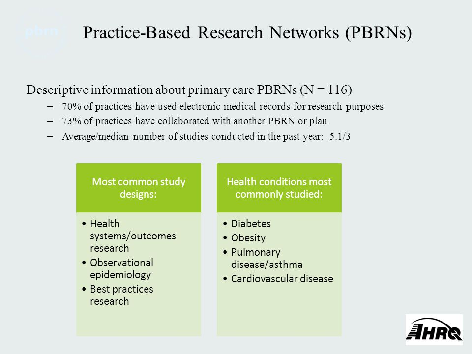 Practice-Based Research Networks (PBRNs) Descriptive information about primary care PBRNs (N = 116) – 70% of practices have used electronic medical re