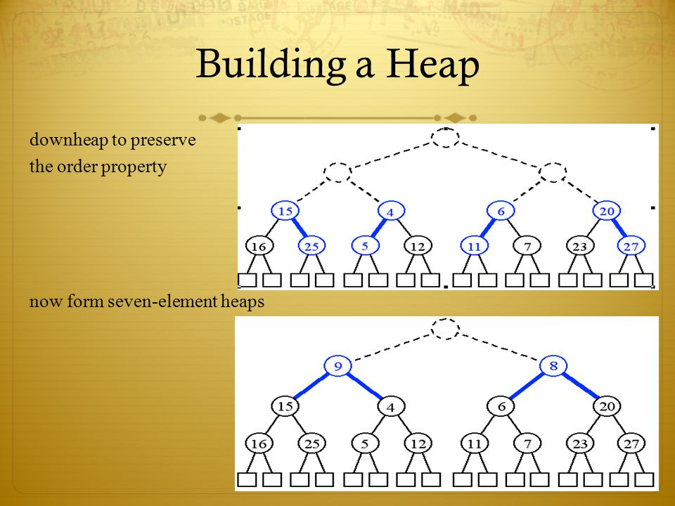Building a Heap downheap to preserve the order property now form seven-element heaps