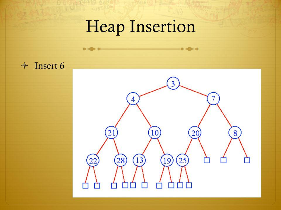 Heap Insertion  Insert 6