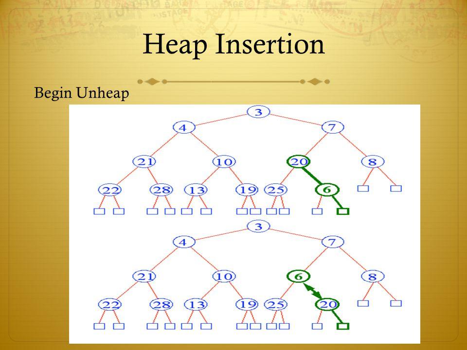 Heap Insertion Begin Unheap