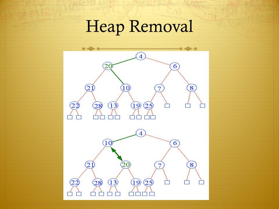 Heap Removal