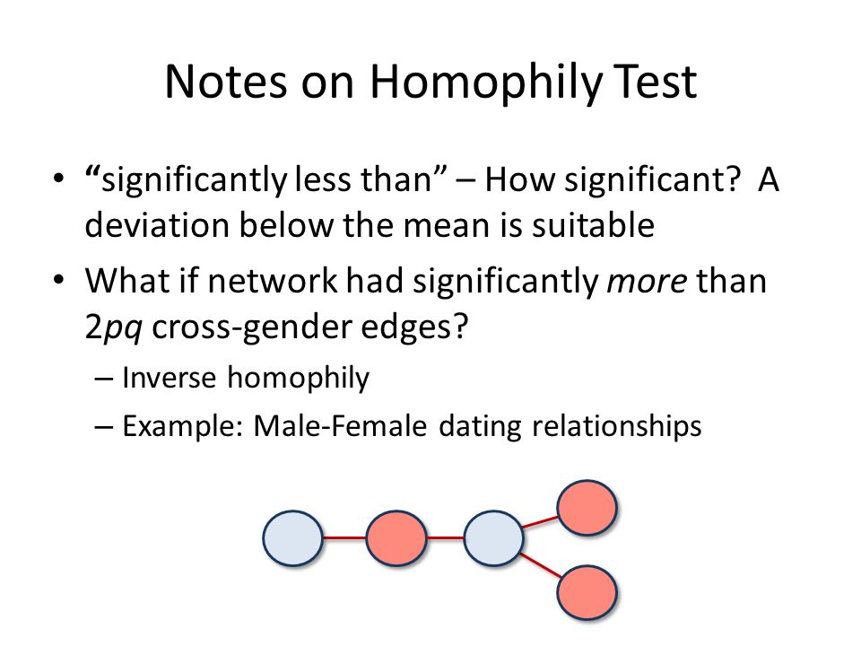 Notes on Homophily Test significantly less than – How significant.