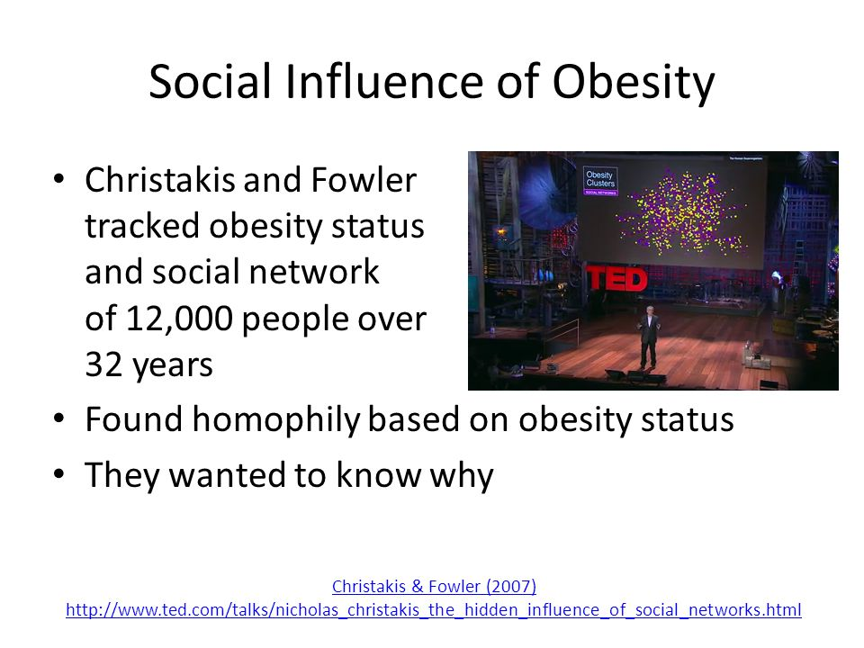 Social Influence of Obesity Christakis and Fowler tracked obesity status and social network of 12,000 people over 32 years Found homophily based on obesity status They wanted to know why Christakis & Fowler (2007) http://www.ted.com/talks/nicholas_christakis_the_hidden_influence_of_social_networks.html