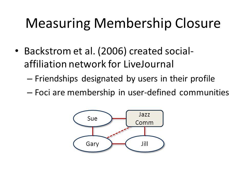 Measuring Membership Closure Backstrom et al.
