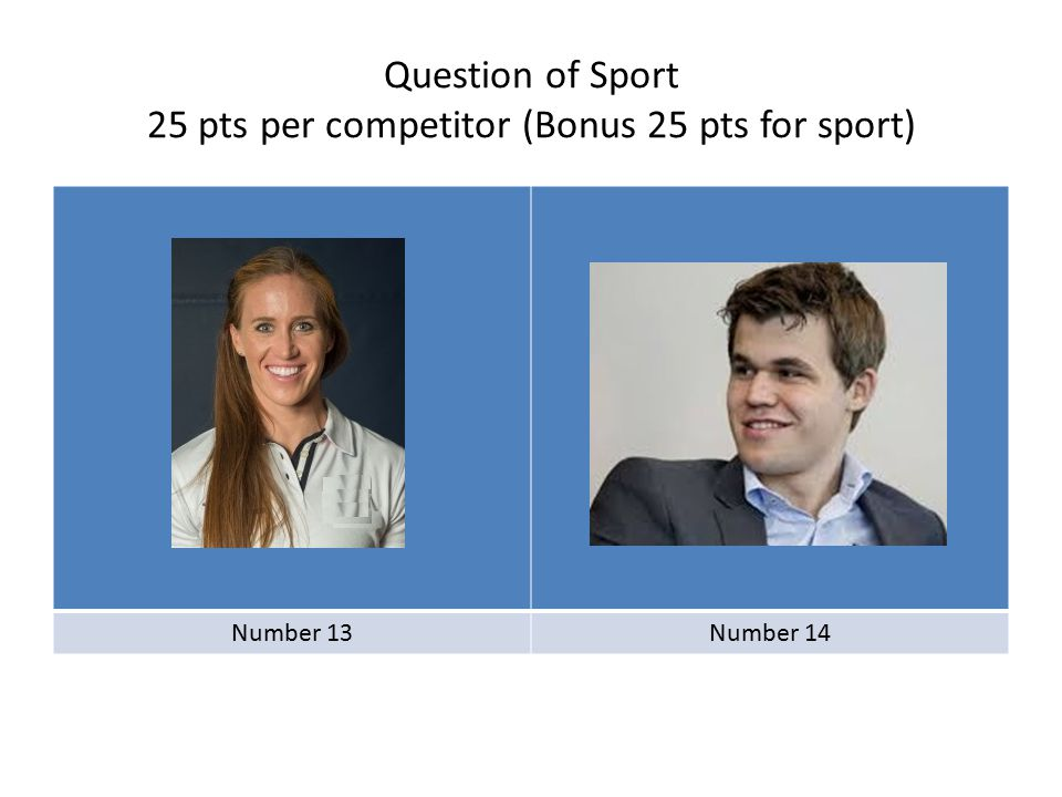 Question of Sport 25 pts per competitor (Bonus 25 pts for sport) Number 13Number 14