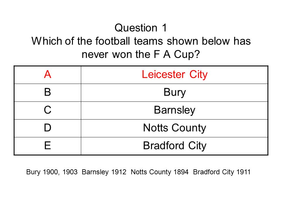 Question 1 Which of the football teams shown below has never won the F A Cup.