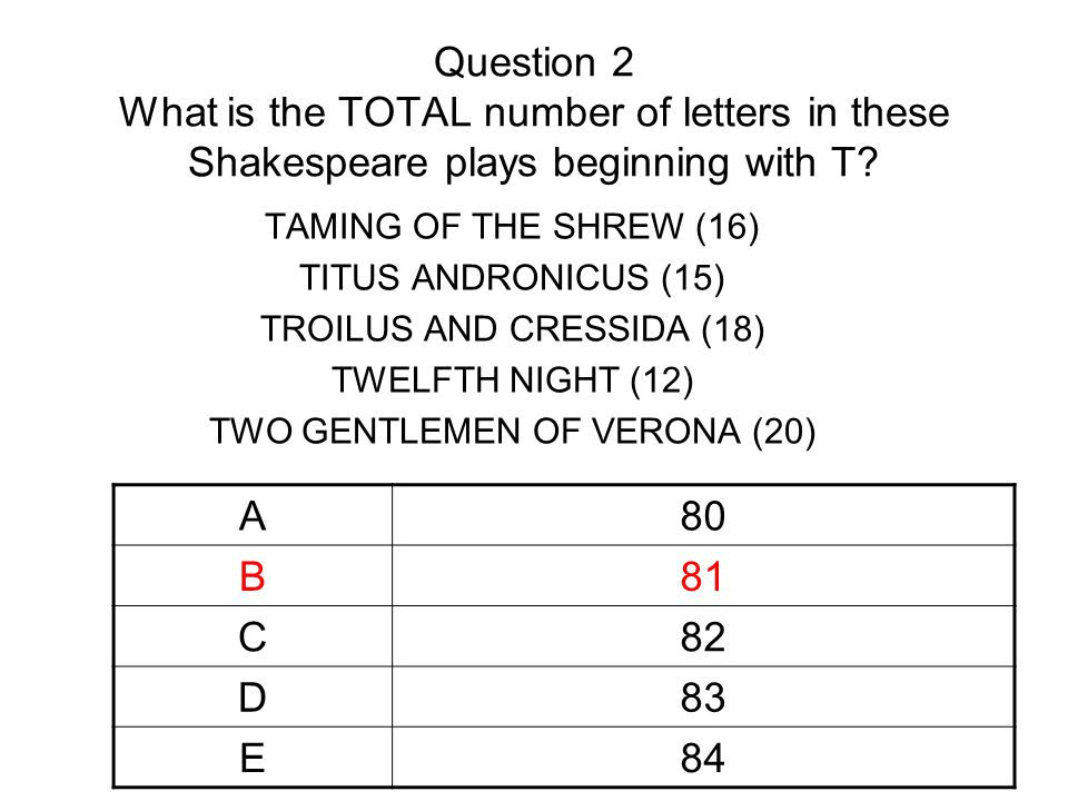 Question 2 What is the TOTAL number of letters in these Shakespeare plays beginning with T.