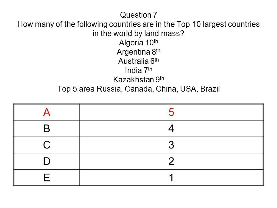 Question 7 How many of the following countries are in the Top 10 largest countries in the world by land mass.