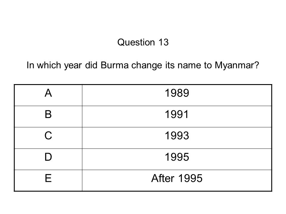 Question 13 In which year did Burma change its name to Myanmar A1989 B1991 C1993 D1995 EAfter 1995
