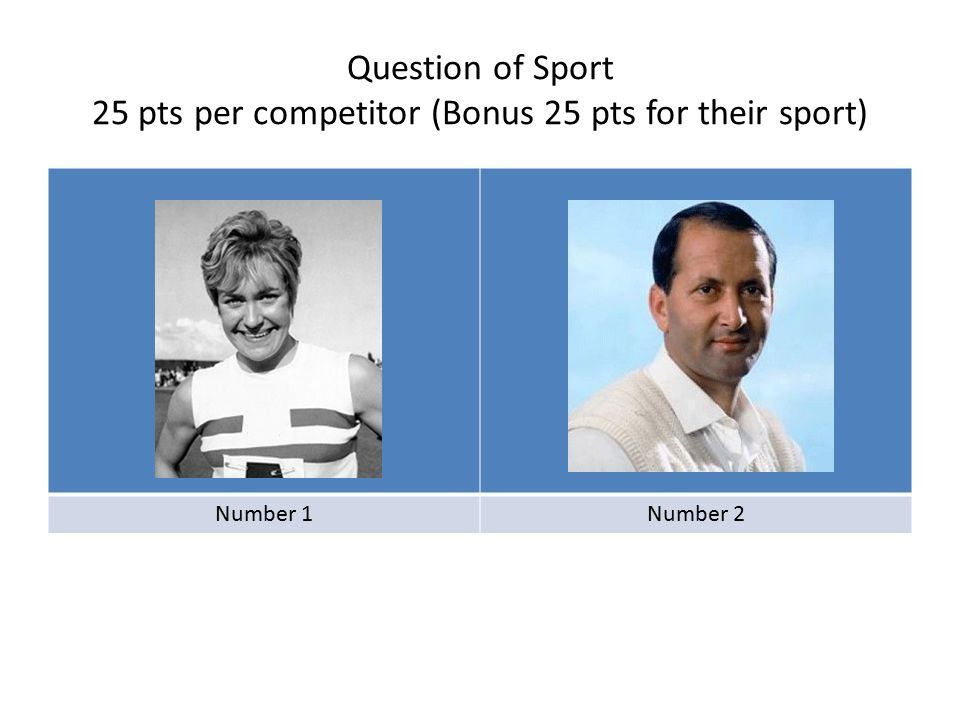 Question of Sport 25 pts per competitor (Bonus 25 pts for their sport) Number 1Number 2
