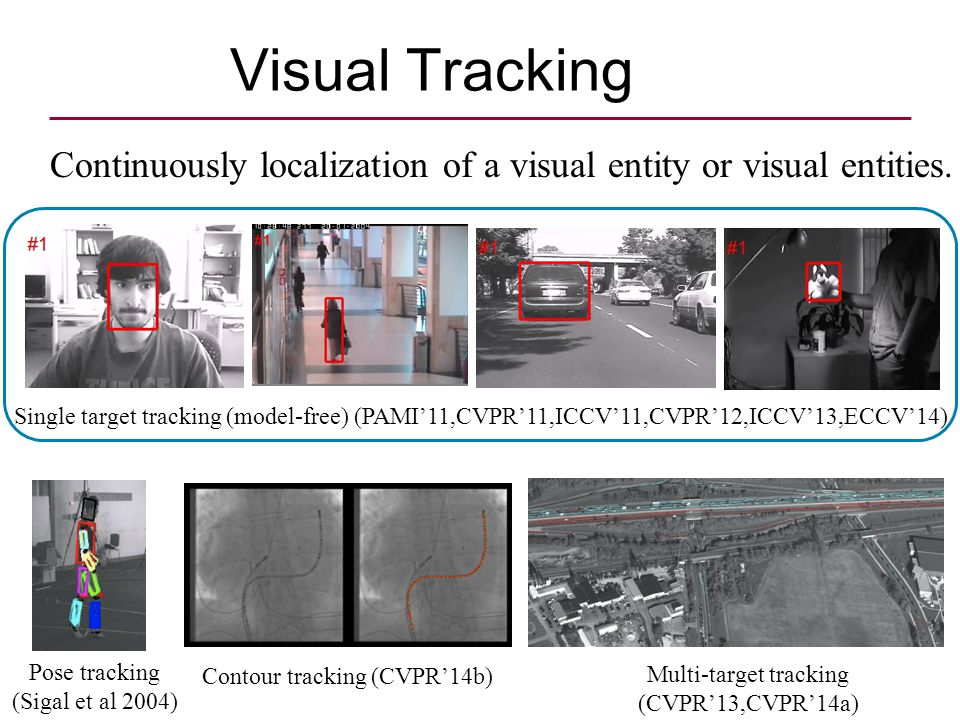 Visual Tracking Single target tracking (model-free) (PAMI'11,CVPR'11,ICCV'11,CVPR'12,ICCV'13,ECCV'14) Pose tracking (Sigal et al 2004) Contour trackin