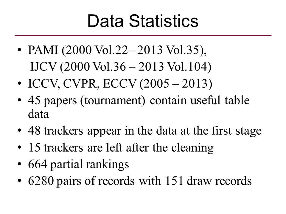 Data Statistics PAMI (2000 Vol.22– 2013 Vol.35), IJCV (2000 Vol.36 – 2013 Vol.104) ICCV, CVPR, ECCV (2005 – 2013) 45 papers (tournament) contain useful table data 48 trackers appear in the data at the first stage 15 trackers are left after the cleaning 664 partial rankings 6280 pairs of records with 151 draw records