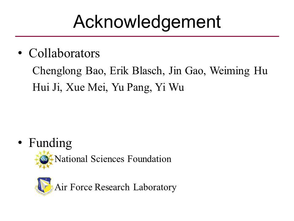 Acknowledgement Collaborators Chenglong Bao, Erik Blasch, Jin Gao, Weiming Hu Hui Ji, Xue Mei, Yu Pang, Yi Wu Funding National Sciences Foundation Air Force Research Laboratory