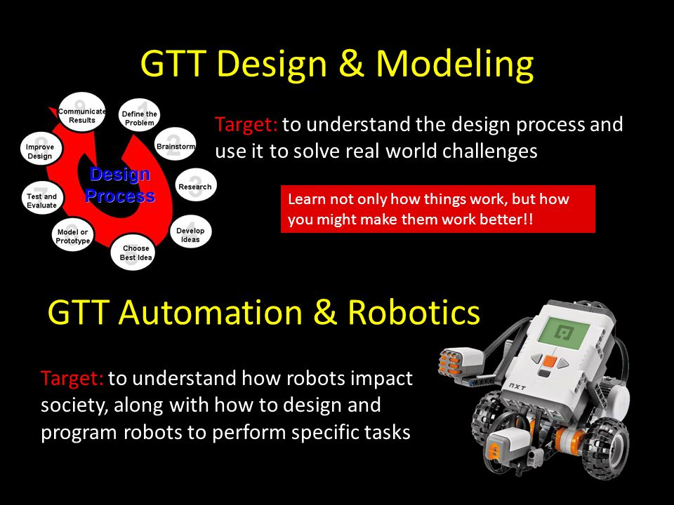 Target: to understand the design process and use it to solve real world challenges GTT Design & Modeling Learn not only how things work, but how you might make them work better!.
