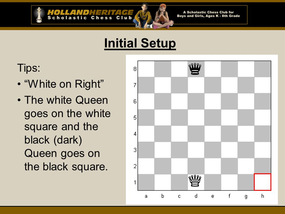 Initial Setup Tips: White on Right The white Queen goes on the white square and the black (dark) Queen goes on the black square.