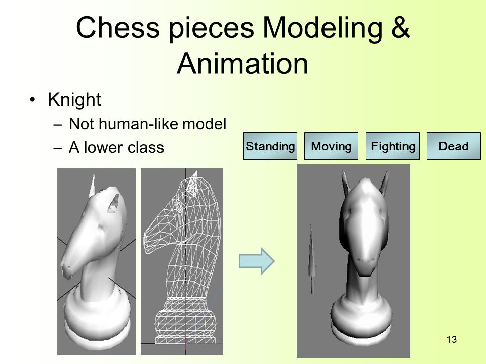 13 Knight –Not human-like model –A lower class Chess pieces Modeling & Animation FightingDeadStandingMoving