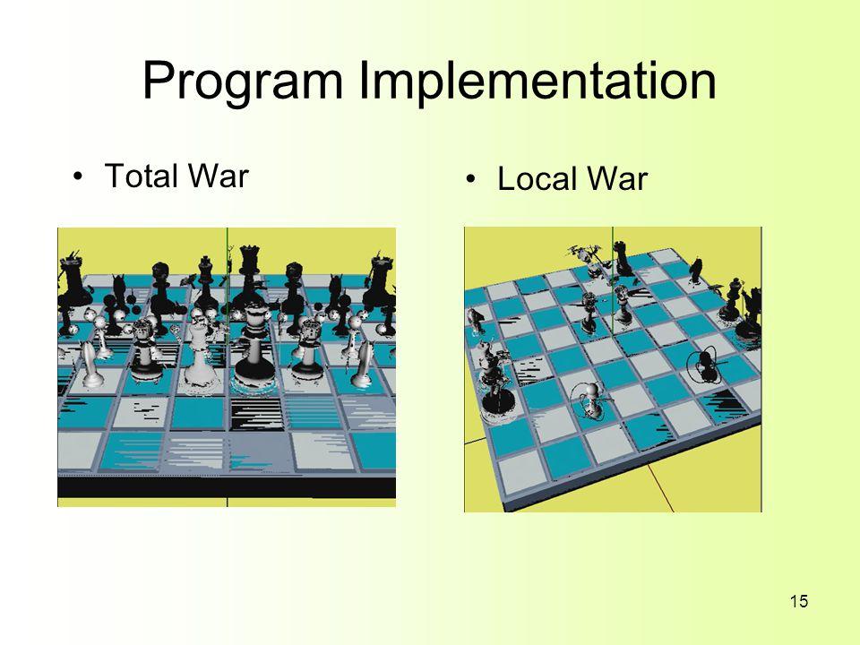 15 Program Implementation Total War Local War