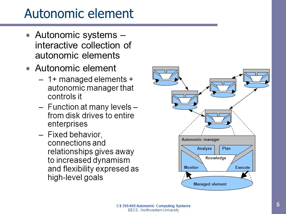 CS 395/495 Autonomic Computing Systems EECS, Northwestern University 5 Autonomic element Autonomic systems – interactive collection of autonomic elements Autonomic element –1+ managed elements + autonomic manager that controls it –Function at many levels – from disk drives to entire enterprises –Fixed behavior, connections and relationships gives away to increased dynamism and flexibility expresed as high-level goals Autonomic manager AnalyzePlan Knowledge MonitorExecute Managed element