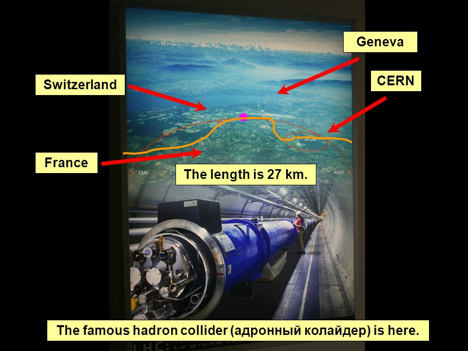 The famous hadron collider (адронный колайдер) is here. Geneva The length is 27 km. CERN Switzerland France