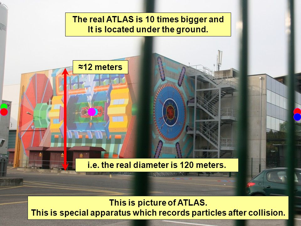 This is picture of ATLAS. This is special apparatus which records particles after collision.