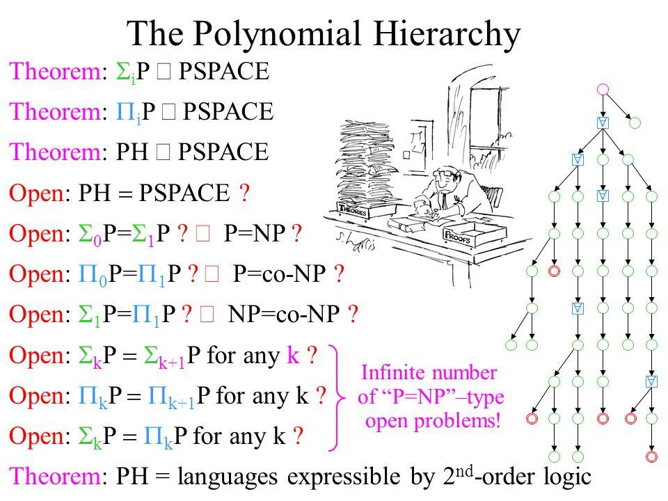 Theorem:  i P  PSPACE Theorem:  i P  PSPACE Theorem: PH  PSPACE Open: PH  PSPACE  Open:  0 P=  1 P  P=NP  Open:  0 P=  1 P  P=co-NP  Open:  1 P=  1 P  NP=co-NP  Open:  k P   k+1 P for any k .