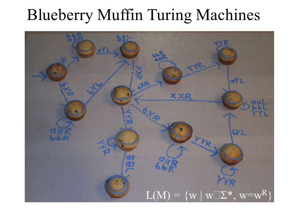 Blueberry Muffin Turing Machines L(M) = {w | w  *, w=w R }