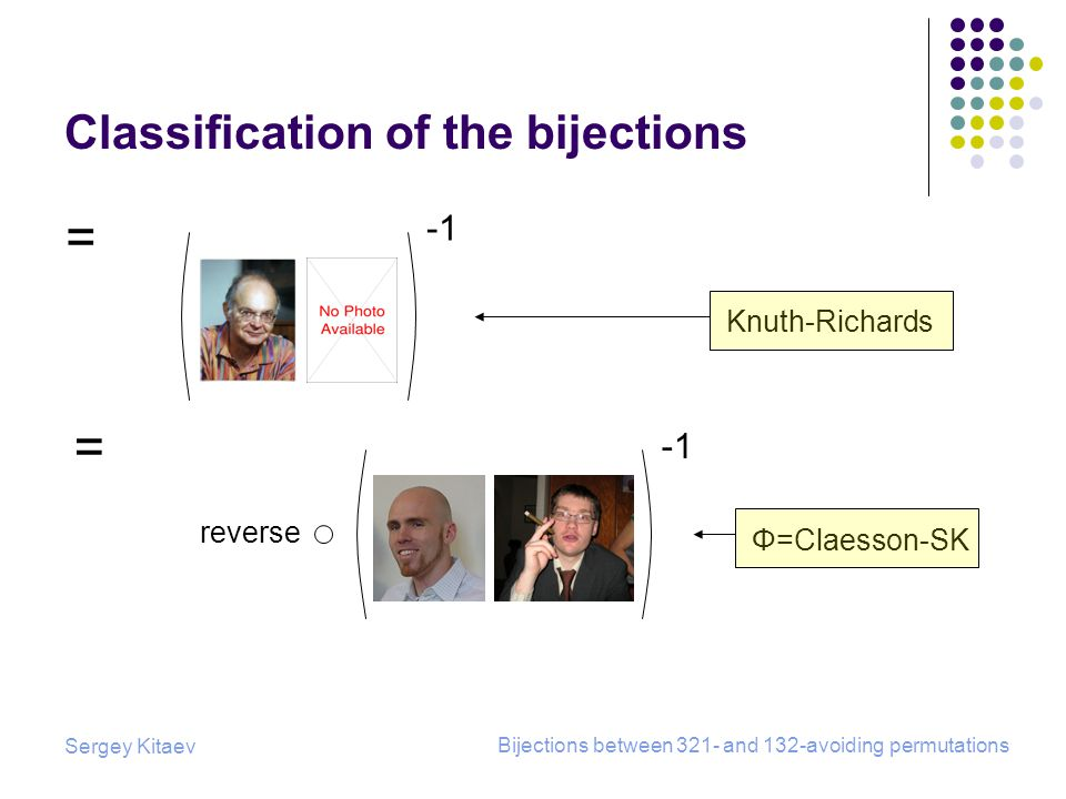 Sergey Kitaev Bijections between 321- and 132-avoiding permutations Classification of the bijections = Knuth-Richards = reverse Φ=Claesson-SK