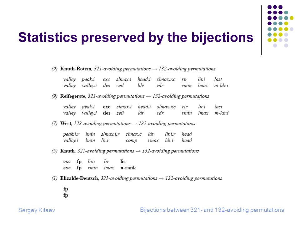 Sergey Kitaev Bijections between 321- and 132-avoiding permutations Statistics preserved by the bijections
