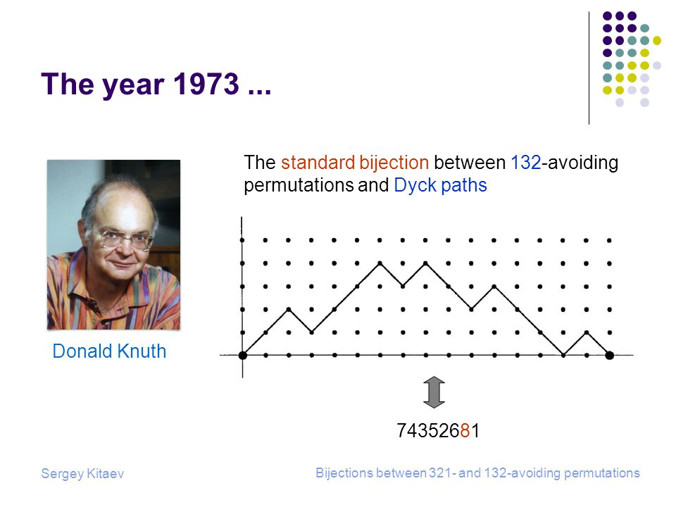 Sergey Kitaev Bijections between 321- and 132-avoiding permutations The year 1973...