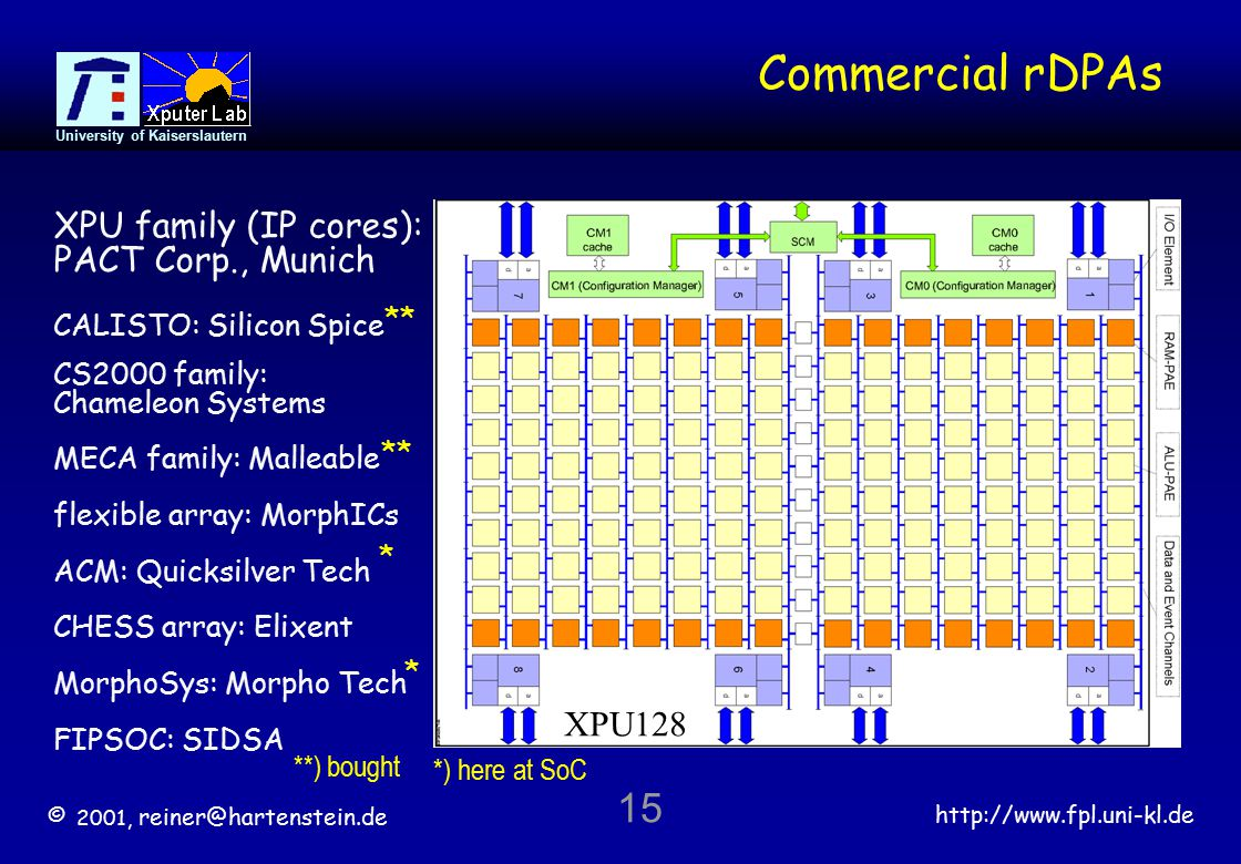 © 2001, reiner@hartenstein.de http://www.fpl.uni-kl.de University of Kaiserslautern 15 Commercial rDPAs XPU family (IP cores): PACT Corp., Munich XPU128 **) bought ** flexible array: MorphICs CALISTO: Silicon Spice CS2000 family: Chameleon Systems MECA family: Malleable FIPSOC: SIDSA ACM: Quicksilver Tech CHESS array: Elixent MorphoSys: Morpho Tech * * *) here at SoC